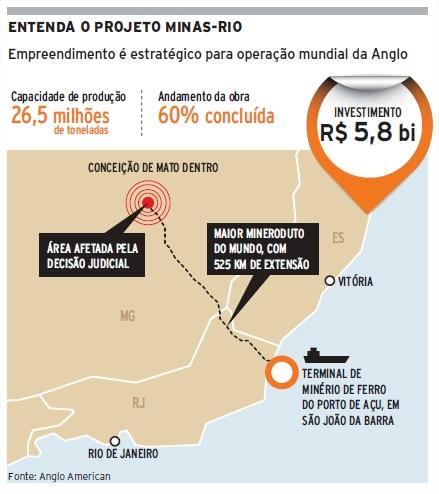 Mina de Conceição de Mato Dentro (MG) faz parte do projeto Minas-Rio, de R$ 5,8 bilhões